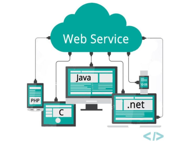 Web Services – What Can They Do For Your Business?